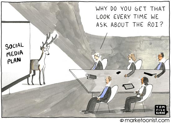 Social Media and ROI