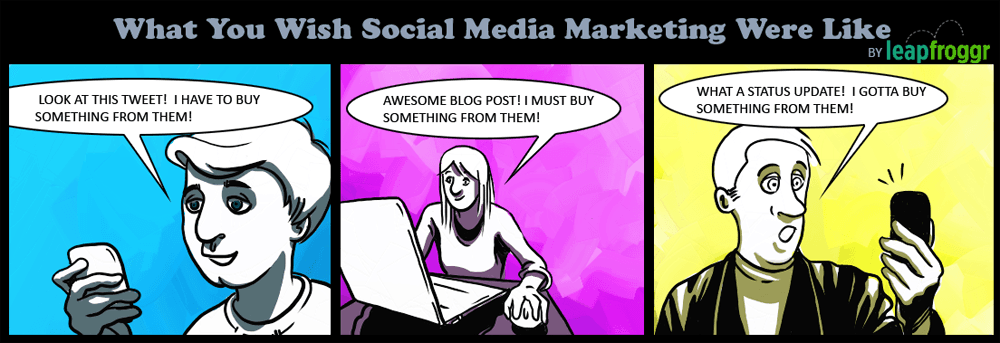 Ideal Social Media Marketing Scenario