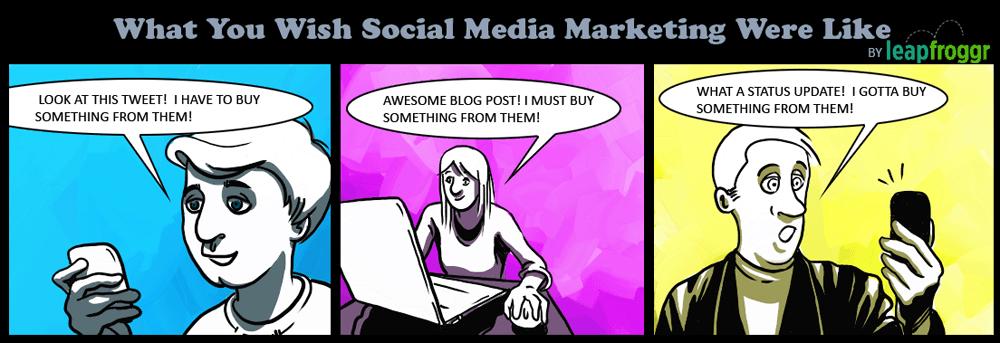 Ideal Social Media Marketing Scenario