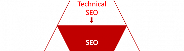 SEO aspects subdivisions types