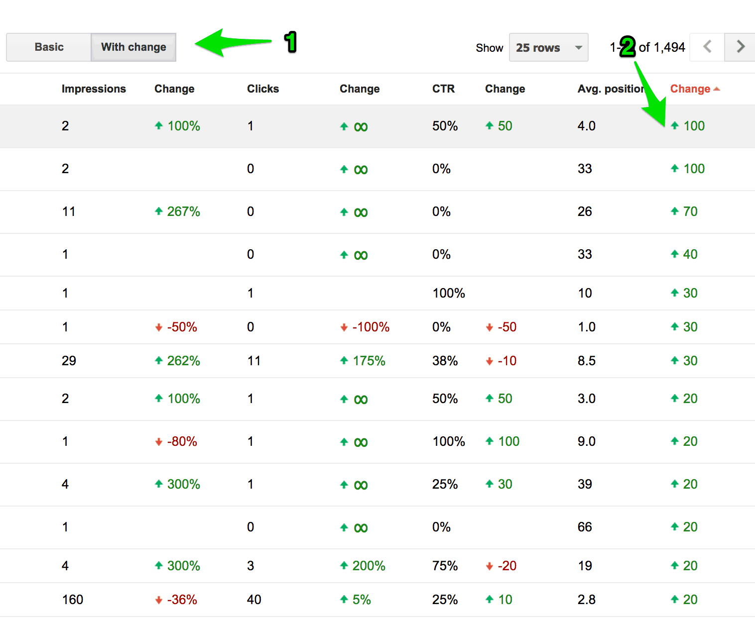 SEO Tracking with Google Webmaster Tools