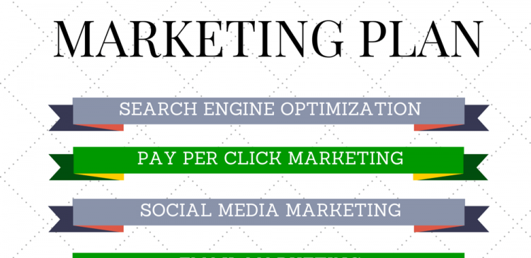 online digital marketing categories parts of